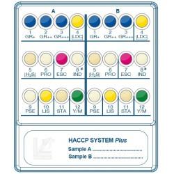 HACCP SYSTEM Plus